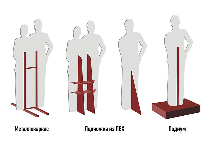 Ростовые фигуры из различного материала