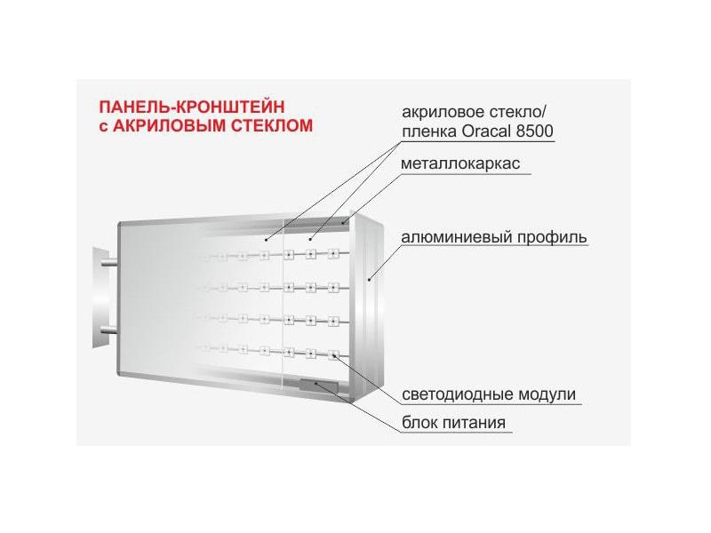 Панель-кронштейн с акриловым стеклом