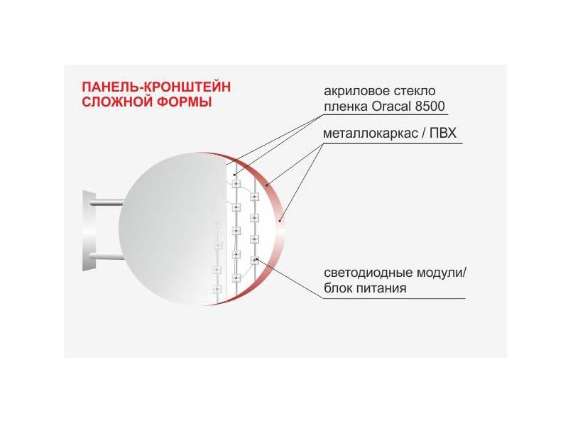 Панель-кронштейн сложной формы