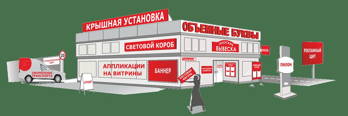 Наружная реклама МОС-ЗНАК